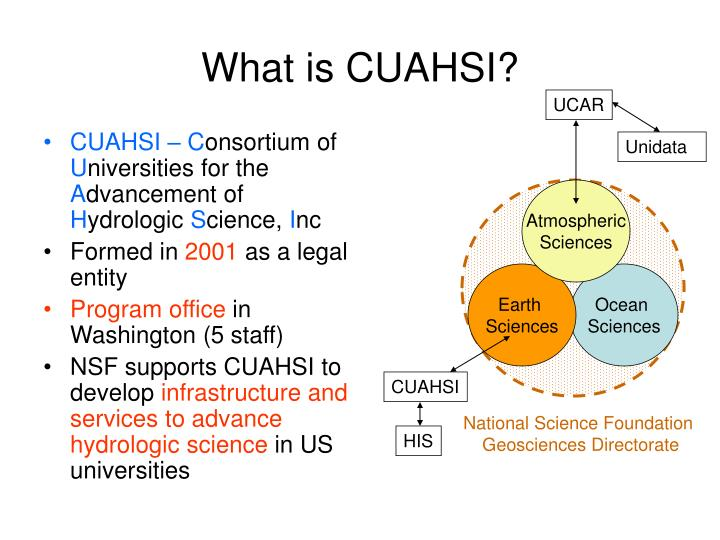 What is CUAHSI?