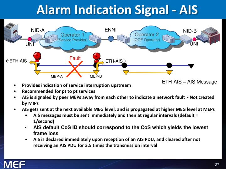 Alarm Indication Signal - AIS