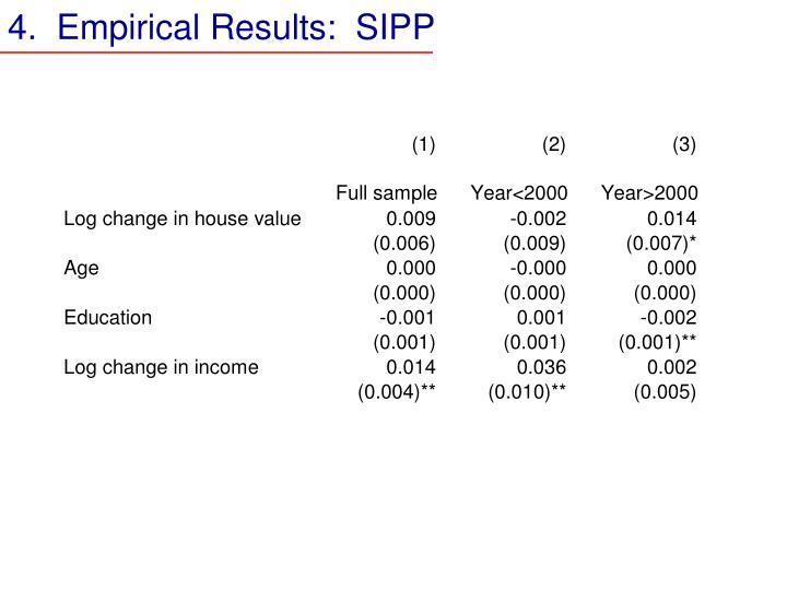4.  Empirical Results:  SIPP