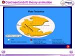 continental drift theory animation