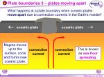 plate boundaries 3 plates moving apart