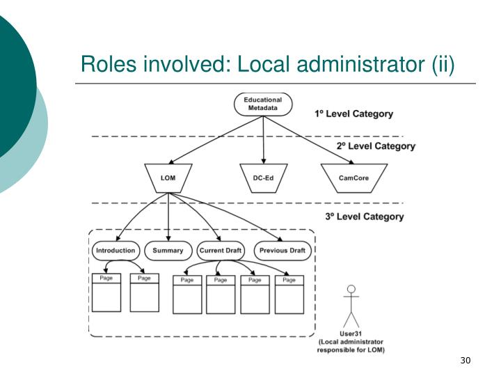 Roles involved: Local administrator (i