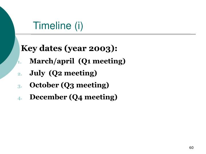 Timeline (i)