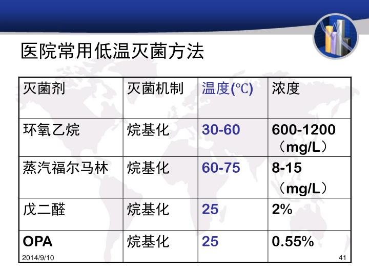 医院常用低温灭菌方法