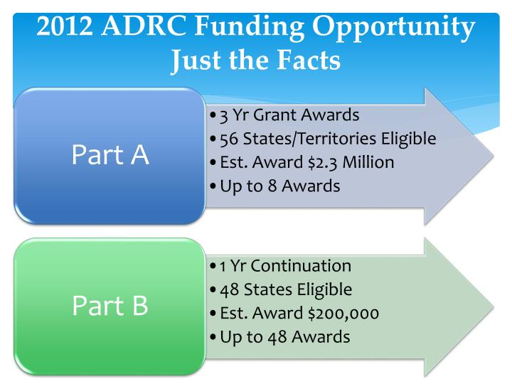 2012 ADRC Funding Opportunity
