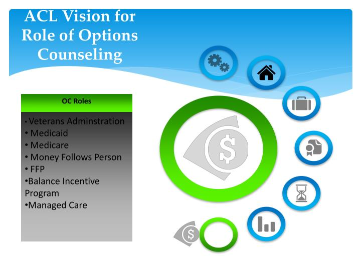 ACL Vision for Role of Options Counseling