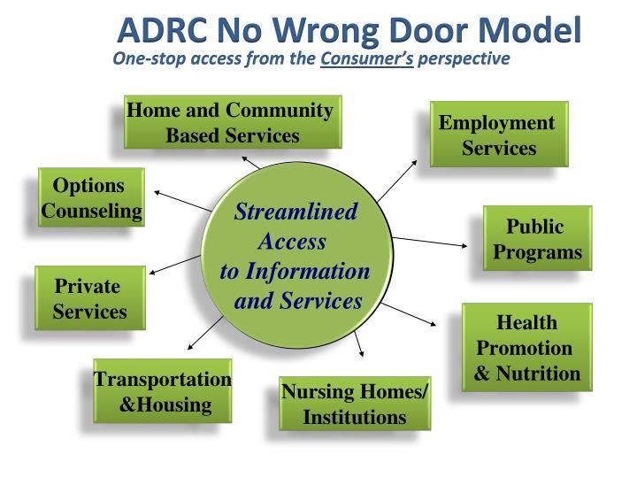 ADRC No Wrong Door Model