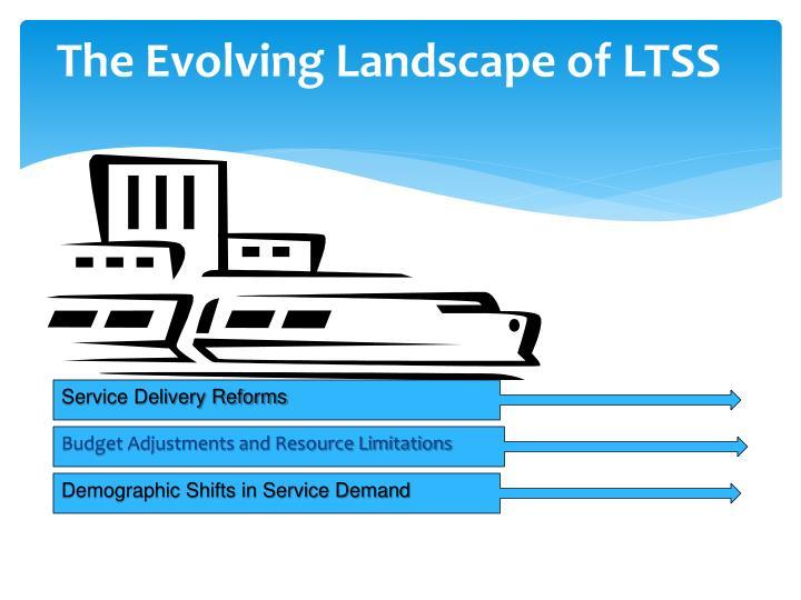 The Evolving Landscape of LTSS