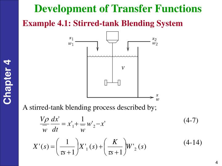 Development of Transfer Functions