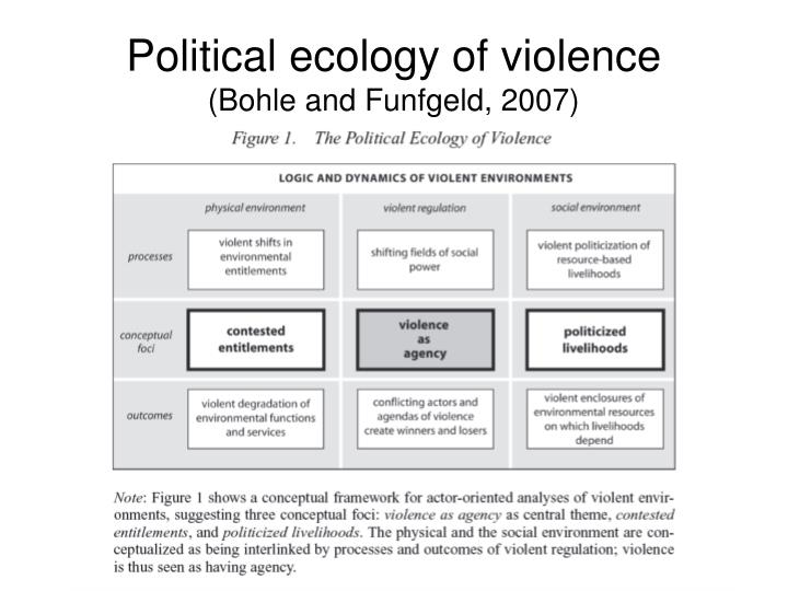 understanding the source and logic behind violent conflicts Though interaction can either be violent or peaceful, an ethical egoist rejects violence as undermining the pursuit of self-interest a third conflict-resolution.