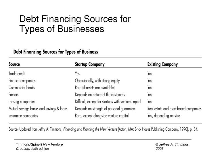 debt financing sources for types of businesses n.