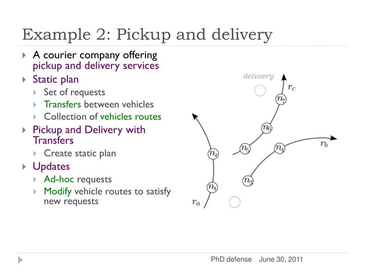 Example 2: Pickup and delivery