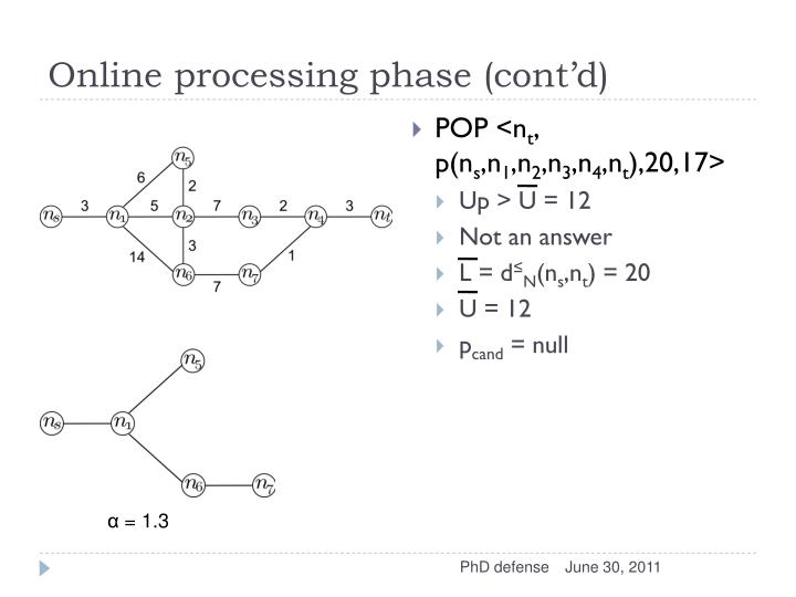 Online processing phase (cont'd)