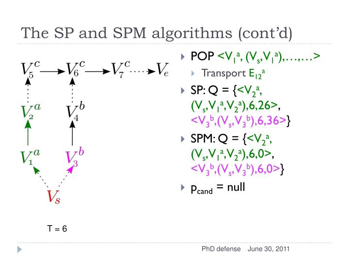 The SP and SPM algorithms (cont'd)