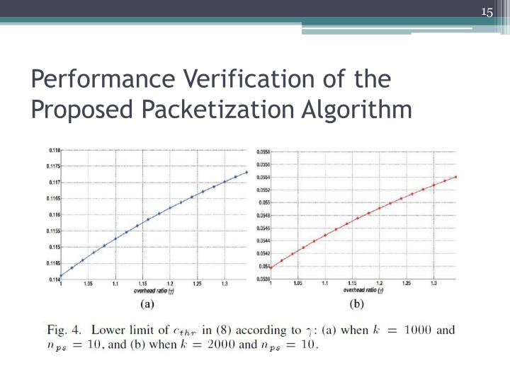 Performance Verification of the