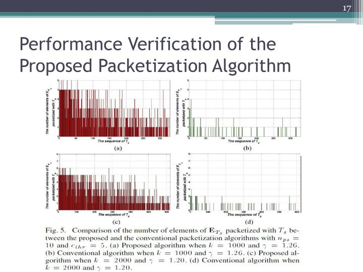 Performance Verification of the Proposed