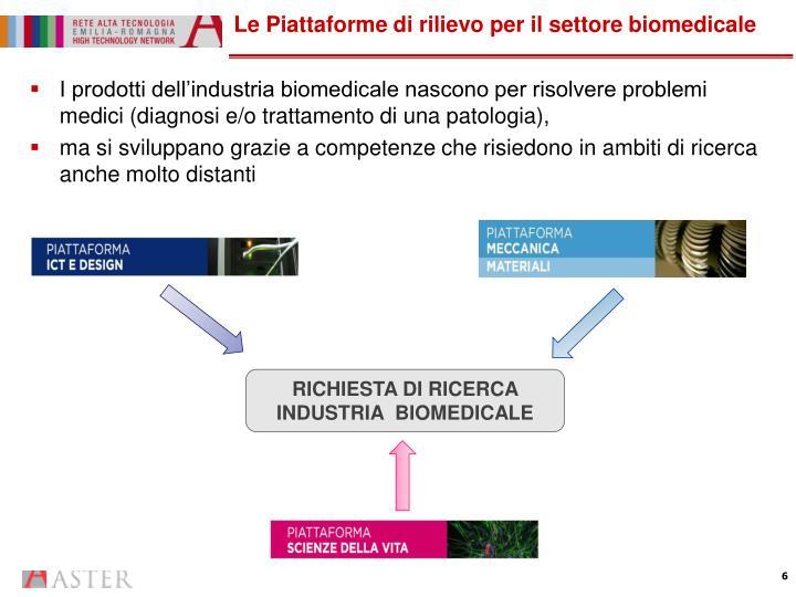 Le Piattaforme di rilievo per il settore biomedicale