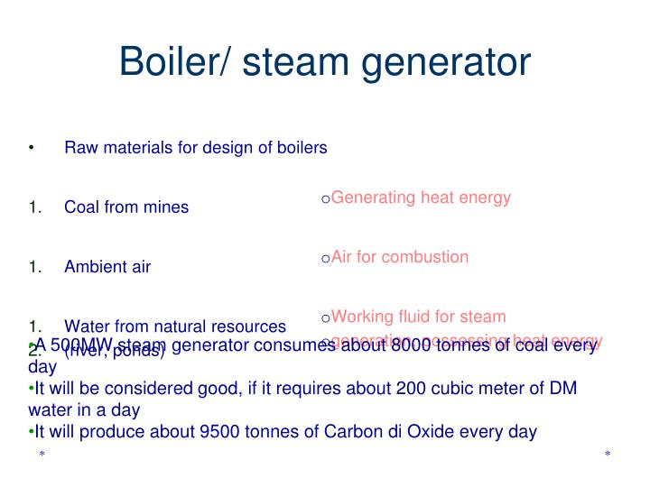 Boiler/ steam generator