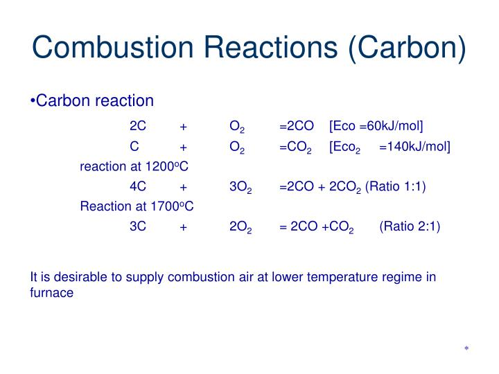 Combustion Reactions (Carbon)