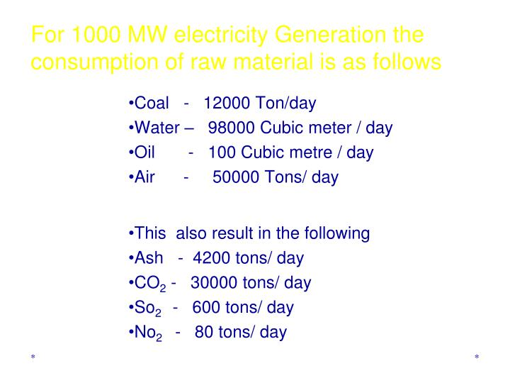 For 1000 MW electricity Generation the consumption of raw material is as follows