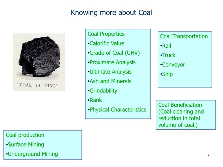 Knowing more about Coal