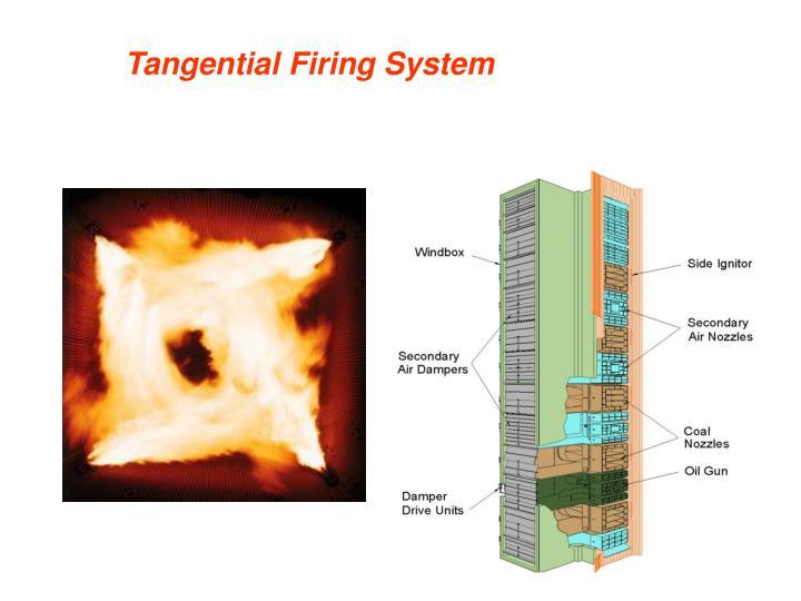Tangential Firing System