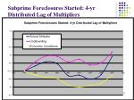 subprime foreclosures started 4 yr distributed lag of multipliers