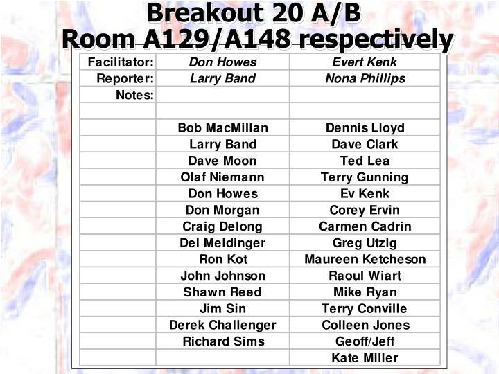 Breakout 20 A/B