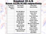 breakout 20 a b room a129 a148 respectively