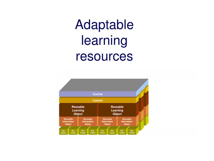 Adaptable learning resources