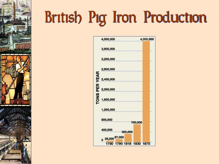 British Pig Iron Production