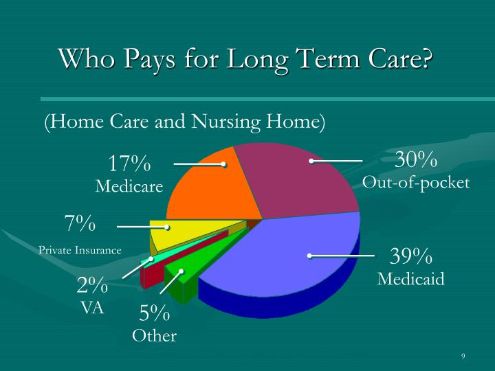 long term care vs home care Find and compare the average cost of long term care and the cost of the view, and download the 2017 cost of care national and state median rates for home care and.