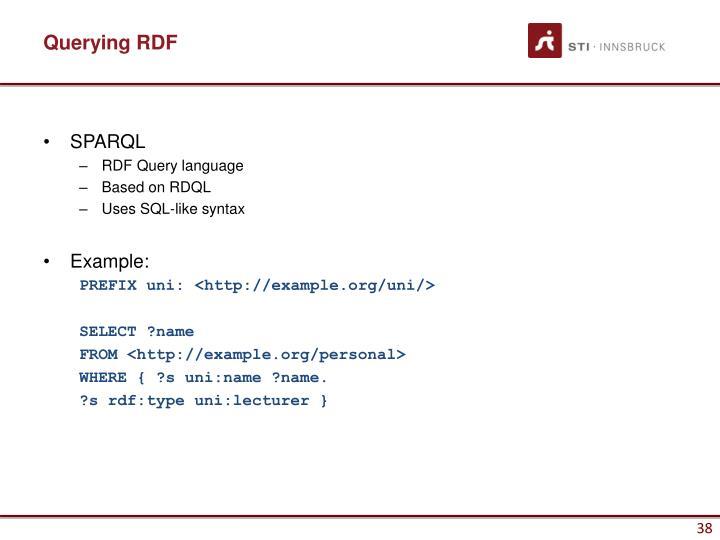 Querying RDF