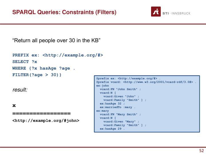 SPARQL Queries: Constraints (Filters)