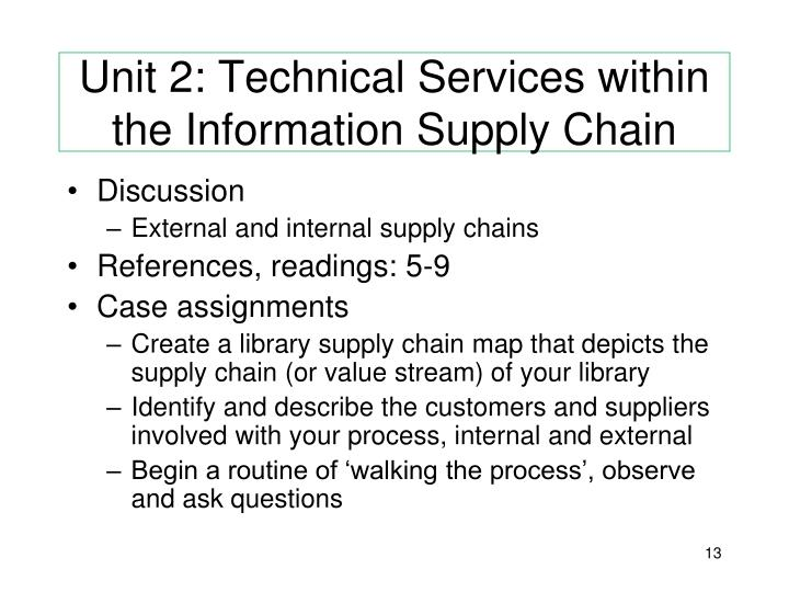 Unit 2: Technical Services within the Information Supply Chain