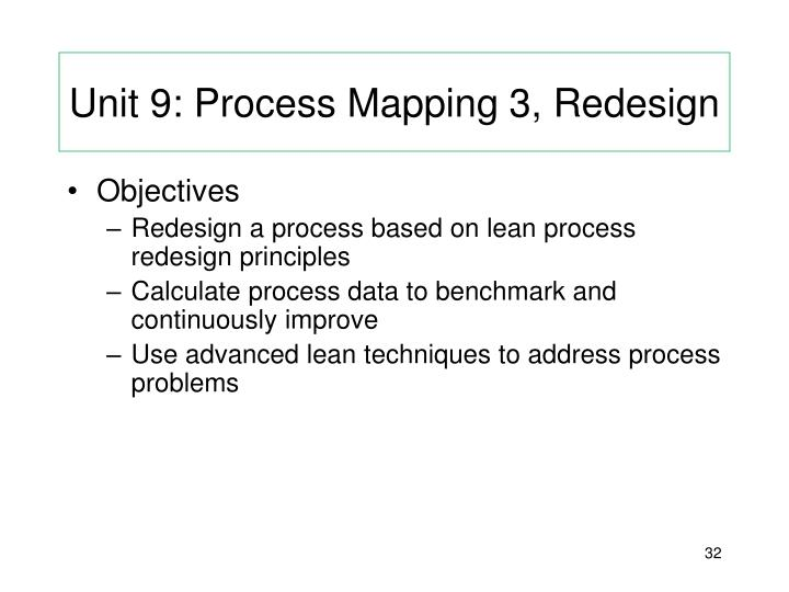 Unit 9: Process Mapping 3, Redesign