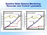 baseline water balance monitoring renovate and control lysimeters