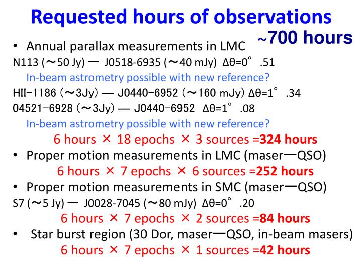 Requested hours of observations