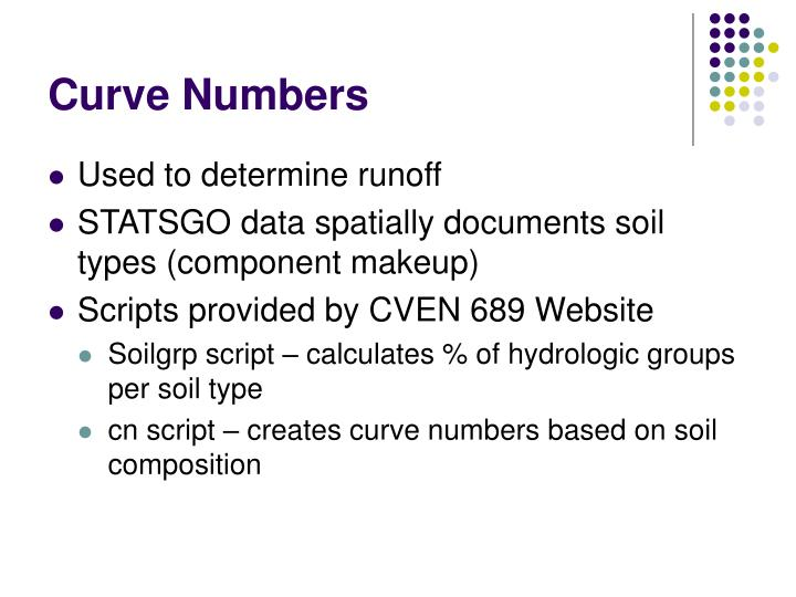 Curve Numbers