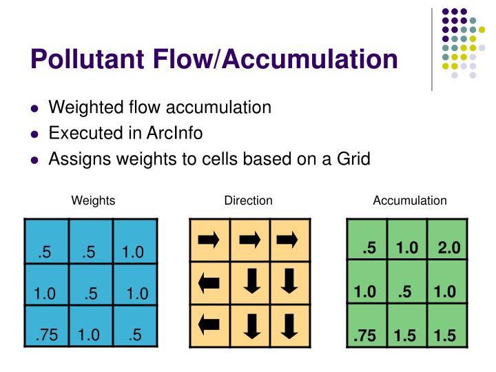 Pollutant Flow/Accumulation