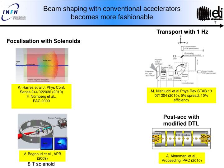 Beam shaping with conventional accelerators