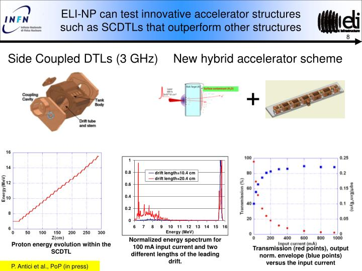 ELI-NP can test innovative accelerator structures