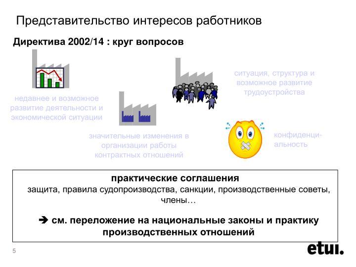 Представительство интересов работников