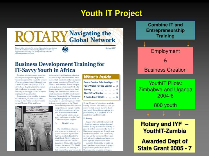 Youth IT Project