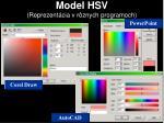 model hsv reprezent cia v r znych programoch