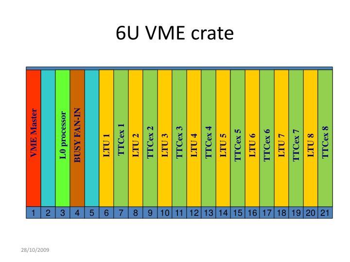 6U VME crate