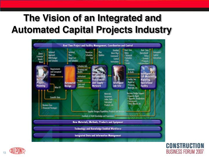 The Vision of an Integrated and