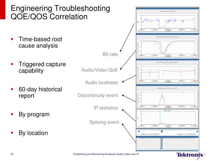 Engineering Troubleshooting QOE/QOS Correlation