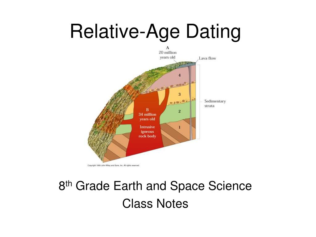 relativ dating ppt ecolog dating site- ul web