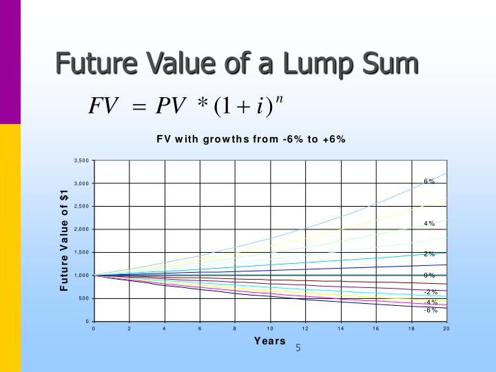 market value and lump sum